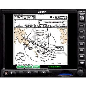 GMX 200